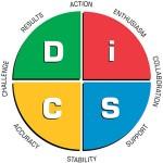 DiSC-Circumplex